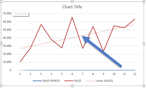 how to add trendline in excel