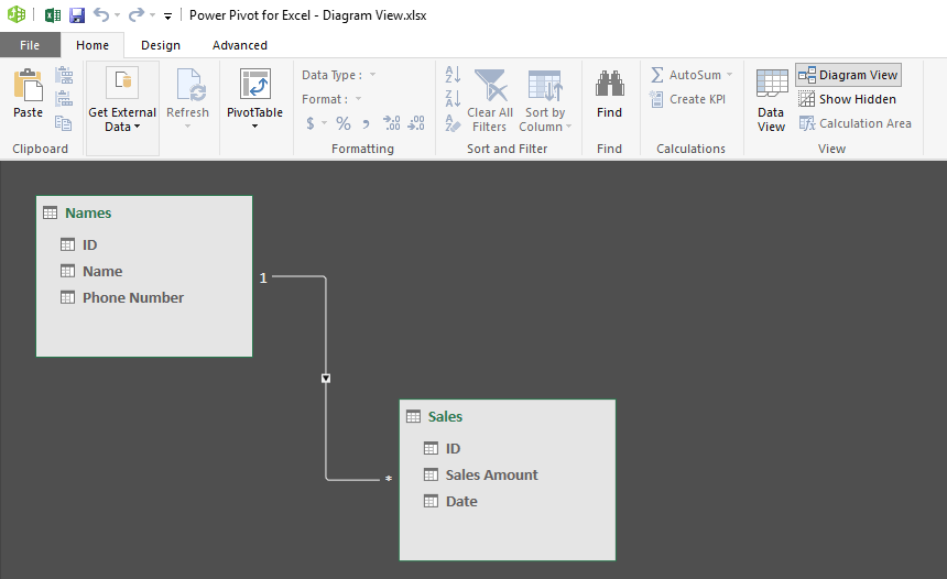 Using the Diagram View in Power Pivot | Free Microsoft Excel