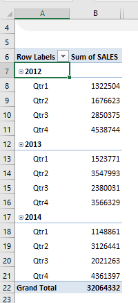 add quarters to pivot table