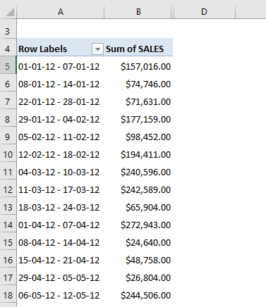 Group By Month, Year & Week With Excel Pivot Tables | MyExcelOnline