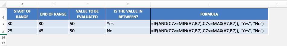 BETWEEN Formula in Excel | MyExcelOnline