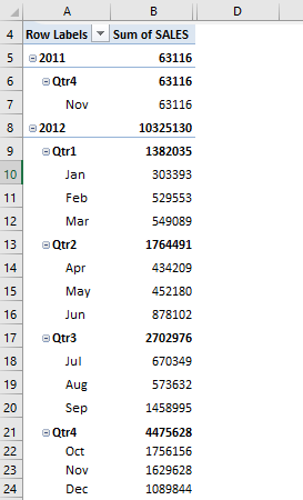 Cannot group that selection in an Excel Pivot Table