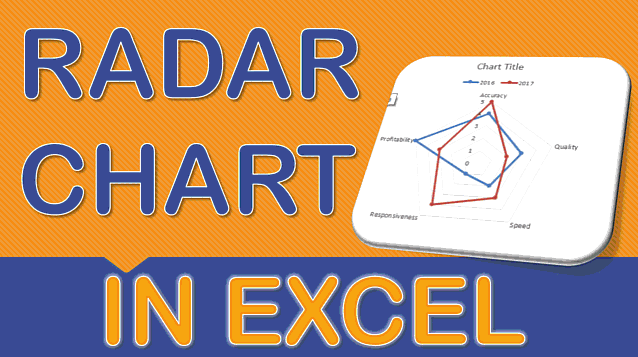 Create a Radar Chart in Excel For Performance Reviews