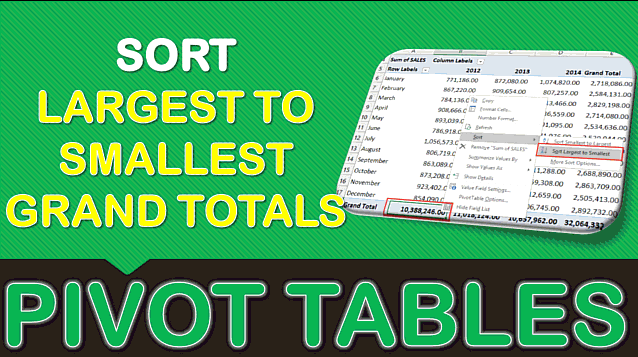 Sort Largest to Smallest Grand Totals With Excel Pivot Tables