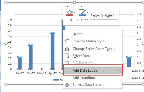 Project Milestone Chart Using Excel | MyExcelOnline