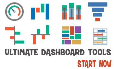 How to create a Dashboard in Excel
