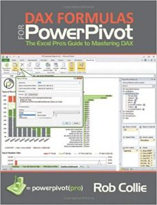 Excel Power Pivot