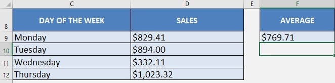 Average of Values with Excel