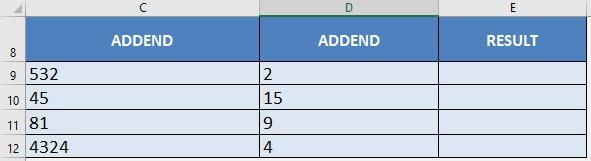 Addition Formula in Excel
