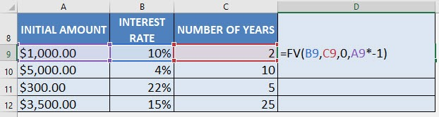 Compound Interest Formula in Excel