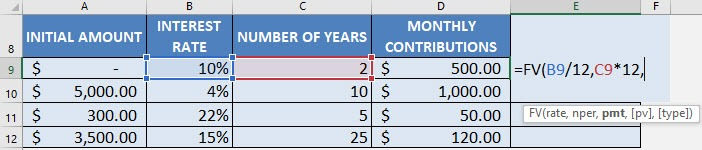 Calculate your Monthly Investment with FV Formula