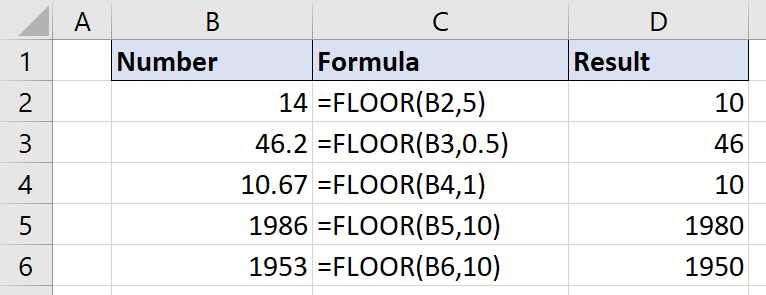 10 + 1 Ways to Round Numbers in Excel | MyExcelOnline