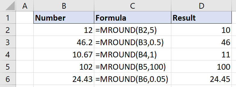 10 + 1 Ways to Round Numbers in Excel | Free Microsoft Excel