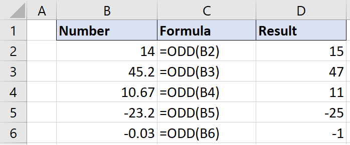 10 + 1 Ways to Round Numbers in Excel   MyExcelOnline