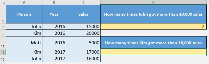 CountIfs Formula in Excel