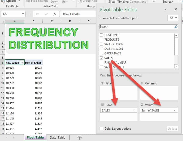 Frequency Distribution with Excel Pivot Tables