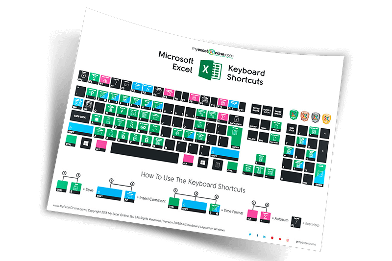 Get better at Excel