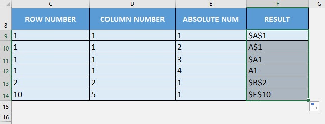 ADDRESS Formula in Excel