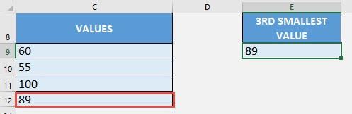 SMALL Formula in Excel