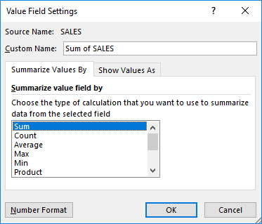 Recommended Pivot Table in Excel