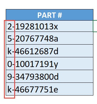 Remove Characters at the Start Using Macros In Excel | MyExcelOnline