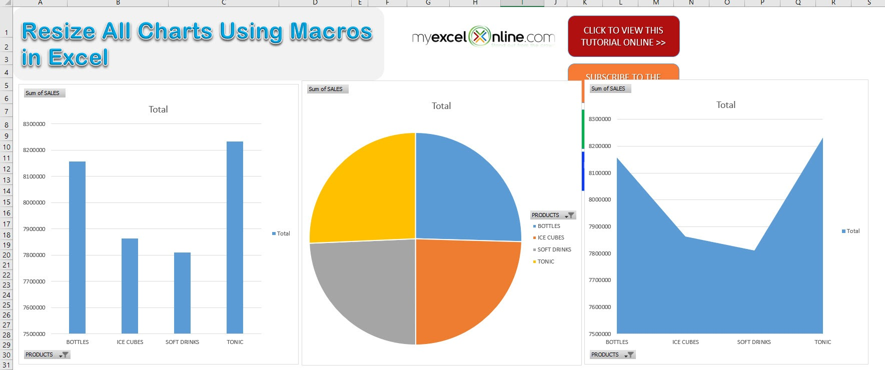 Resize All Charts Using Macros In Excel | MyExcelOnline