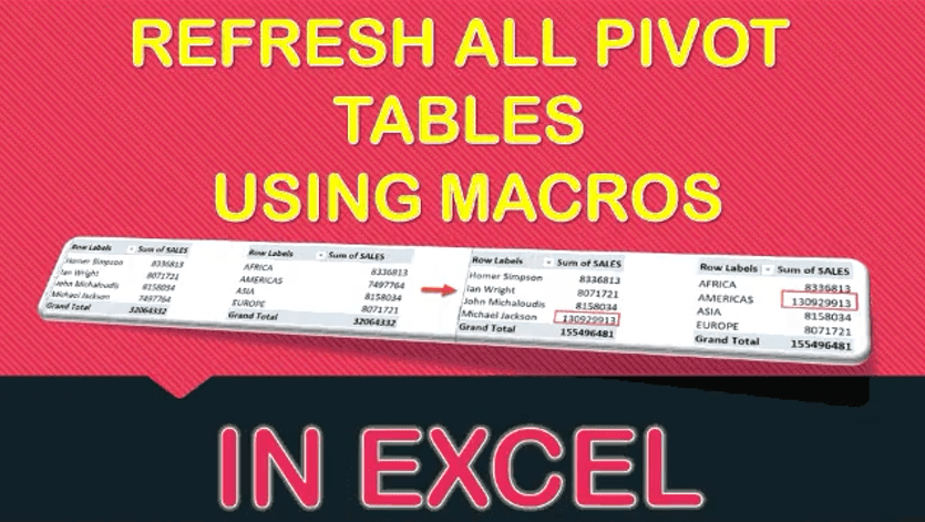 Refresh All Pivot Tables Using Macros In Excel