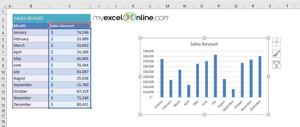 edit data in excel chart