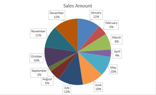 How to Make a Graph in Excel - Make Your Data Talk With Visual Charts! | MyExcelOnline