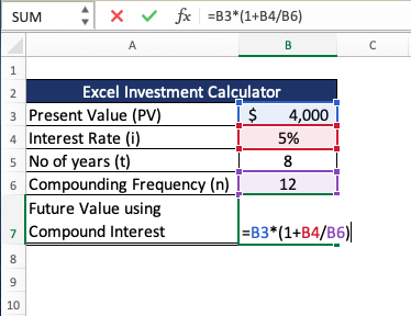 future value formula monthly investment