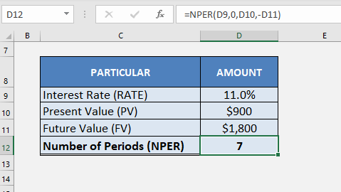 Using Excel as a Financial Calculator