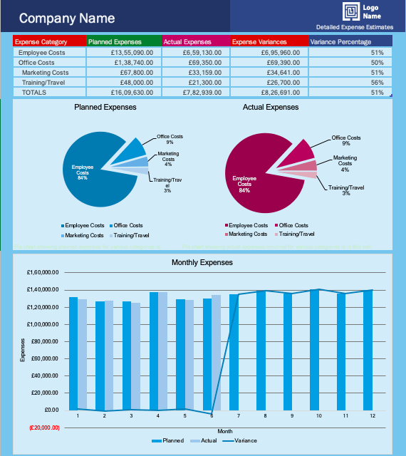 Business Expense Budget Excel template