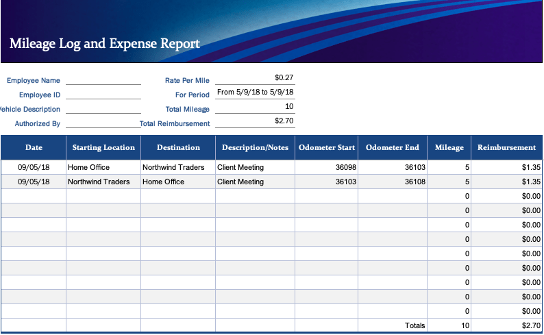 mileage and expense report