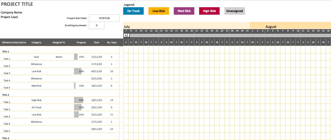 Agile Gantt chart