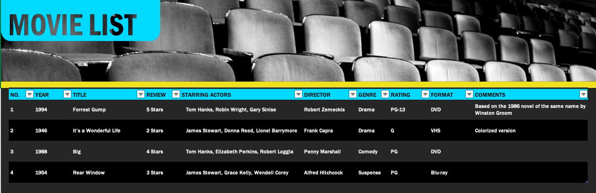 movie list