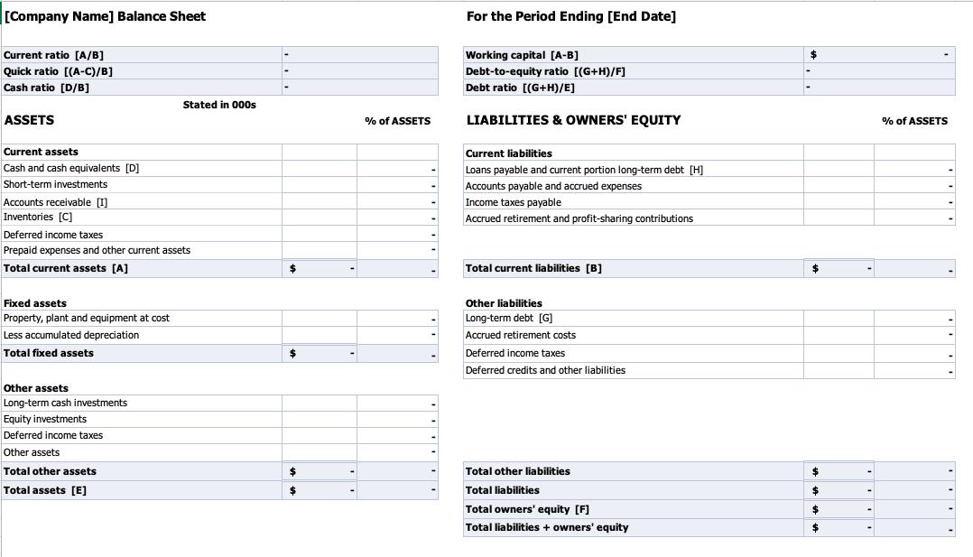 Balance Sheet with Financial Ratios