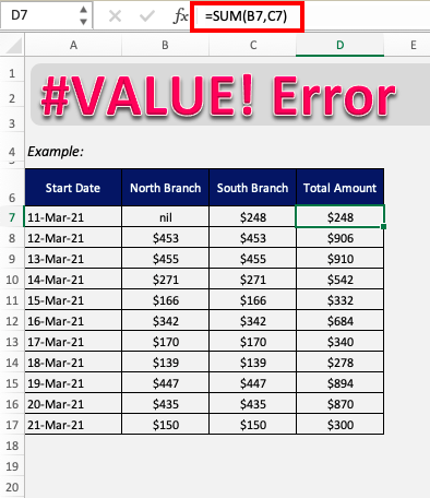 #VALUE! Error in Excel | MyExcelOnline