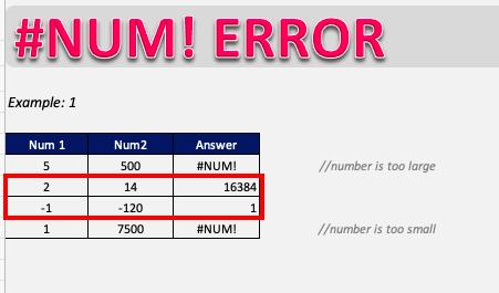#num! error
